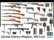 German Weapon set