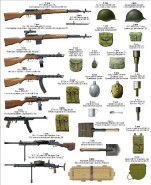 Soviet Infantry Automatic Weapons and Equipment