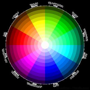 kolory podstawowe, pośrednie i uzupełniajace